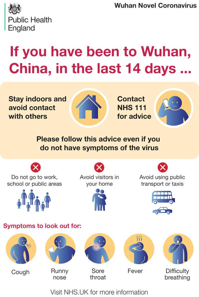Wuhan Novel Coronavirus